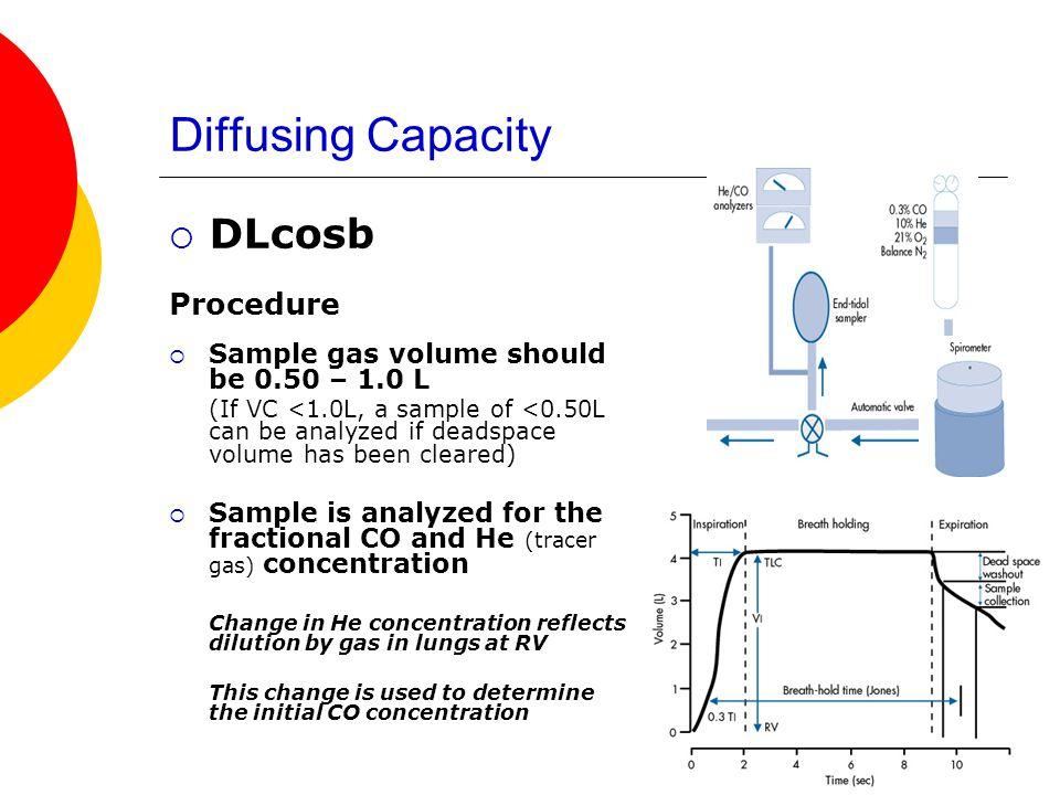 Diffusing Capacity DLcosb Procedure