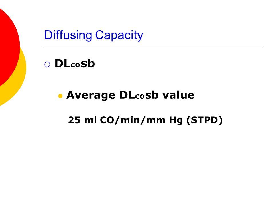 Diffusing Capacity DLcosb Average DLcosb value