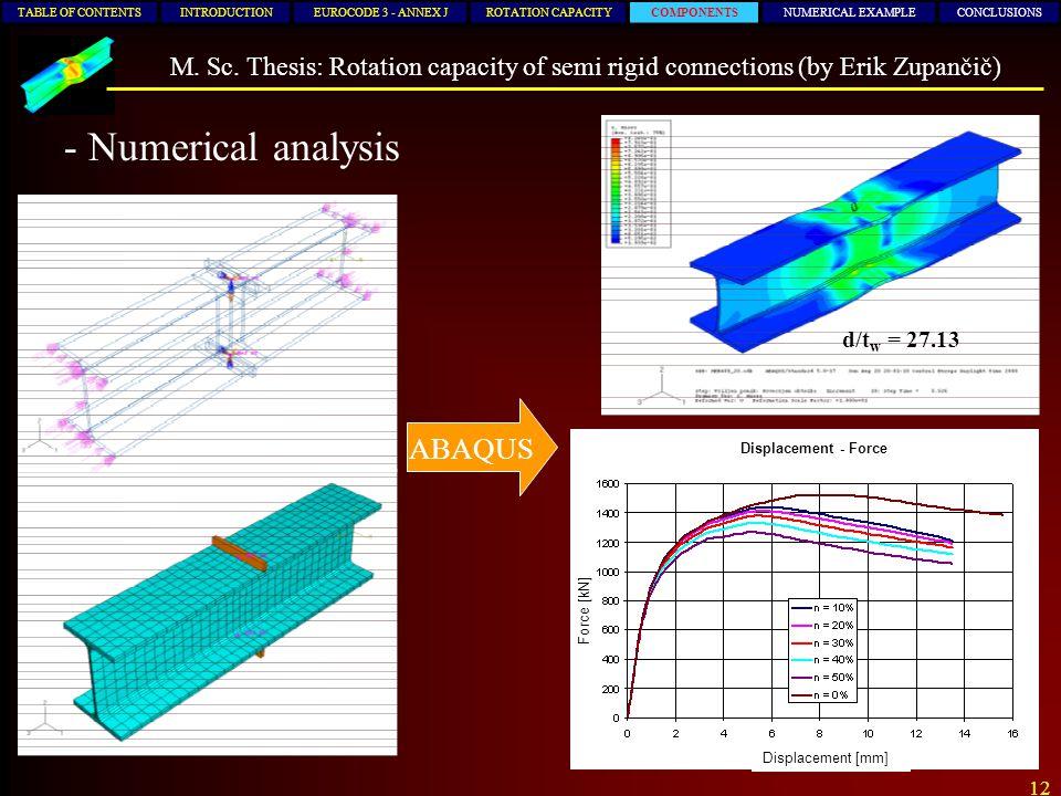 Numerical analysis ABAQUS