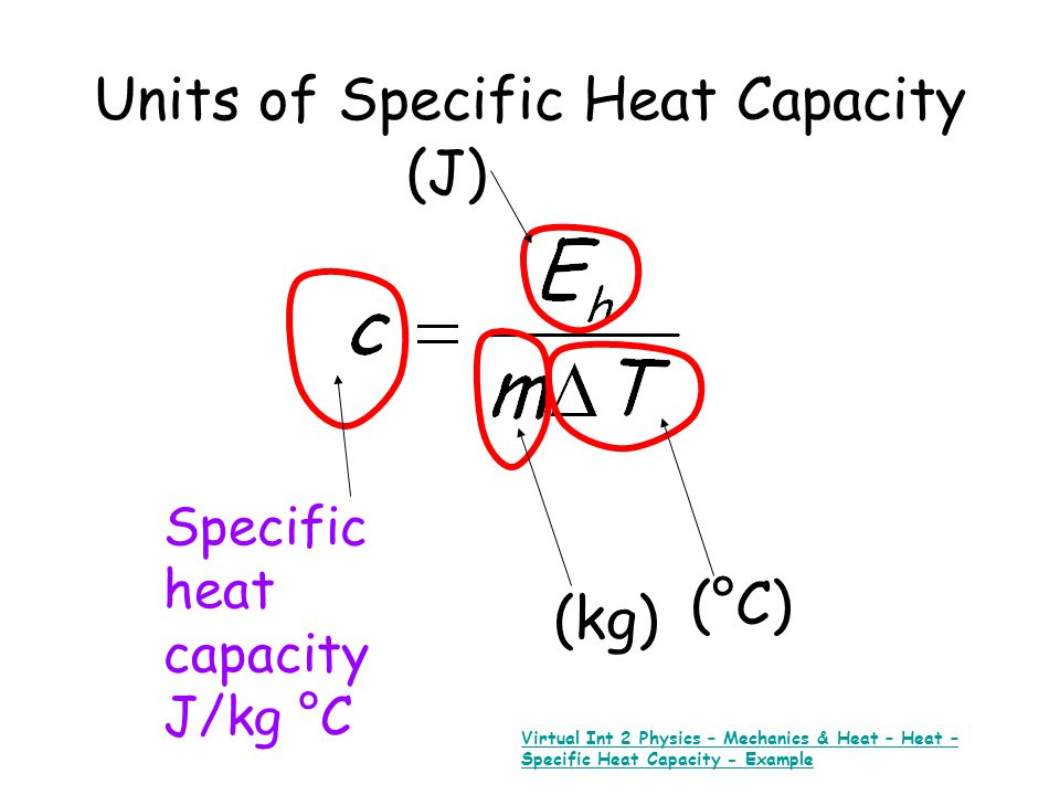Units of Specific Heat Capacity