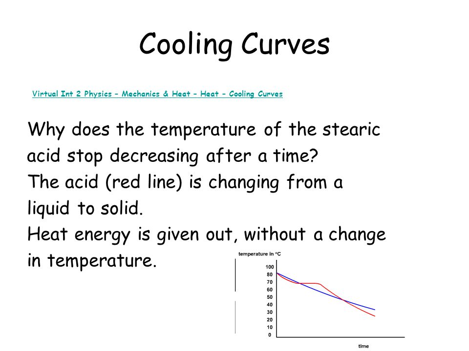 Cooling Curves Why does the temperature of the stearic