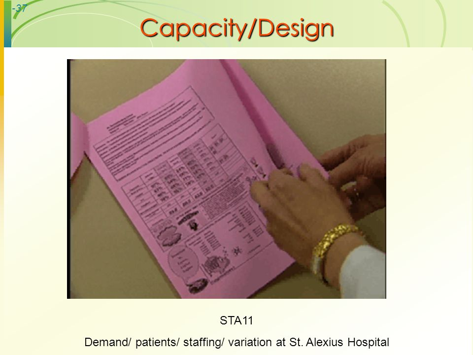 Demand/ patients/ staffing/ variation at St. Alexius Hospital