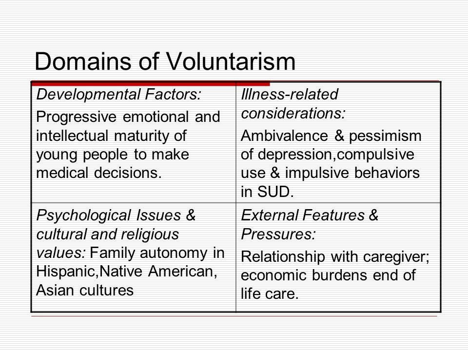 Domains of Voluntarism