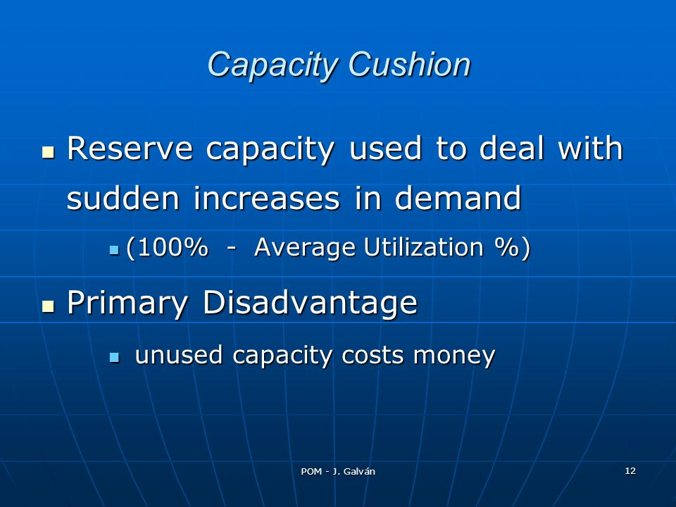Capacity Cushion Reserve capacity used to deal with sudden increases in demand. (100% - Average Utilization %)
