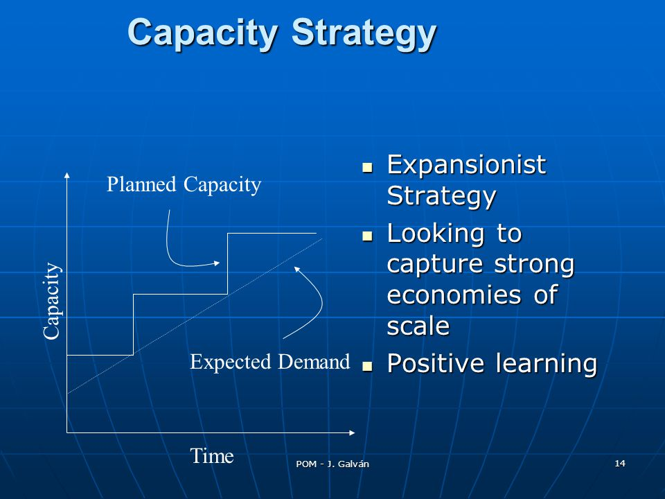 Capacity Strategy Expansionist Strategy