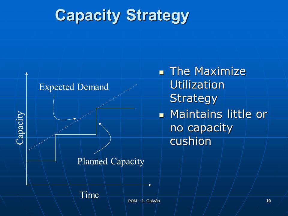 Capacity Strategy The Maximize Utilization Strategy