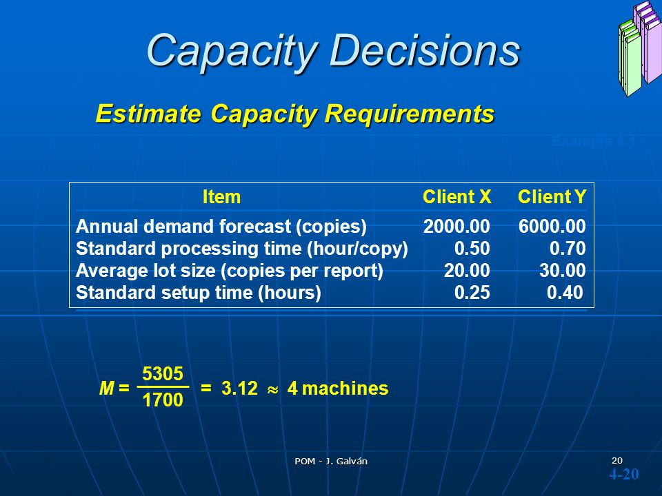 Capacity Decisions Estimate Capacity Requirements