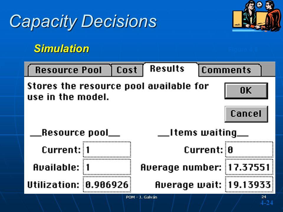 Capacity Decisions Simulation 4-24 Figure 4.8
