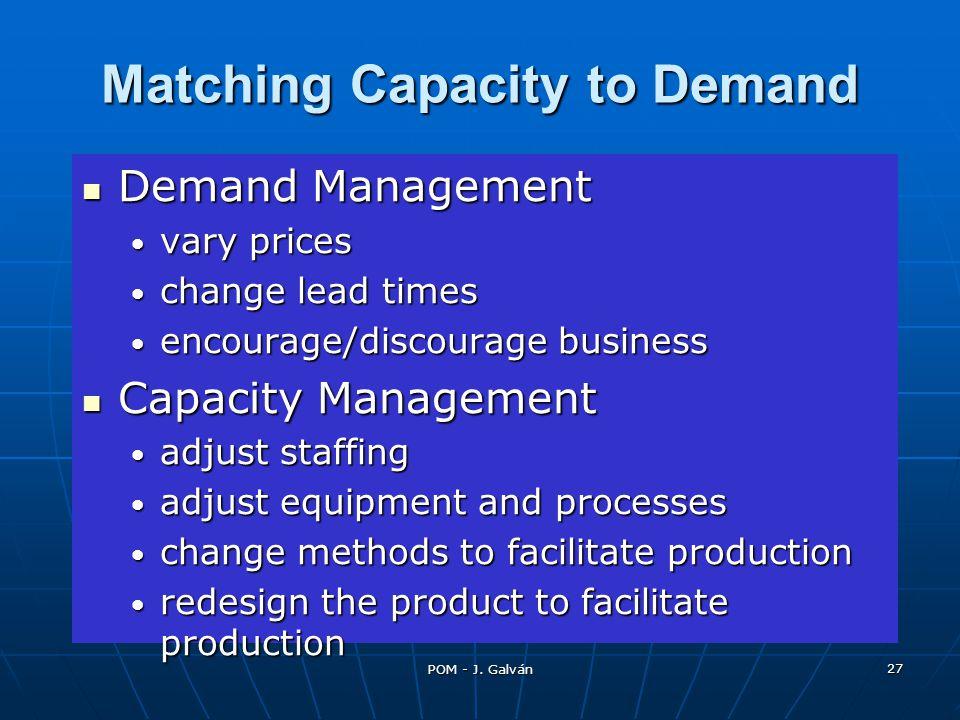 Matching Capacity to Demand