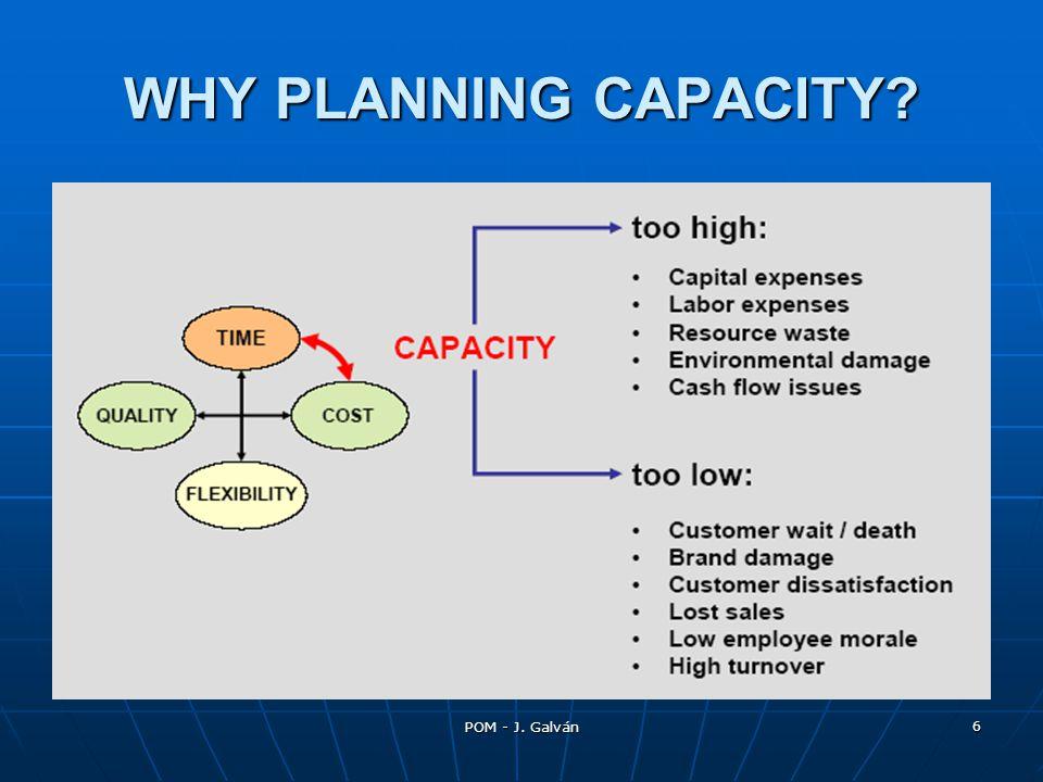 WHY PLANNING CAPACITY POM - J. Galván