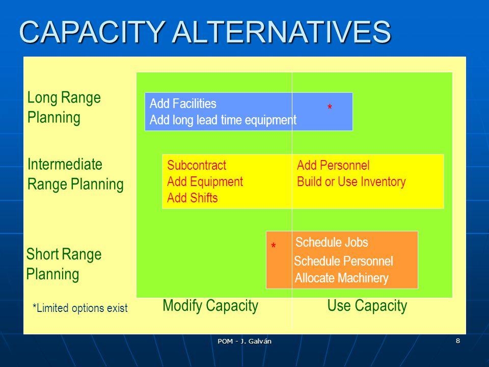 CAPACITY ALTERNATIVES