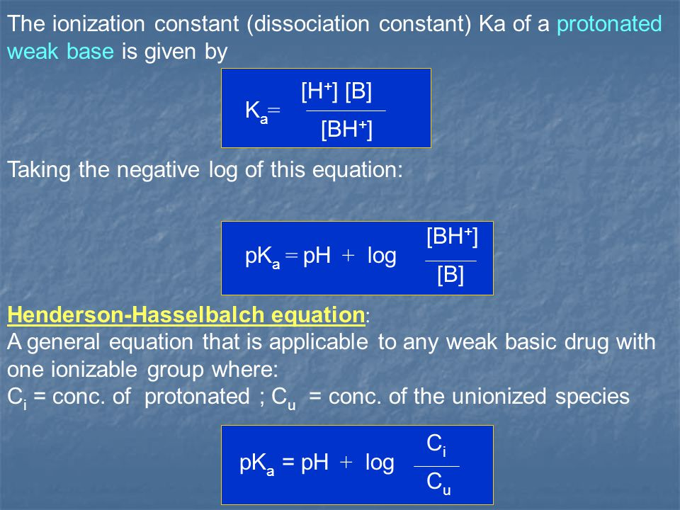 The ionization constant (dissociation constant) Ka of a protonated weak base is given by