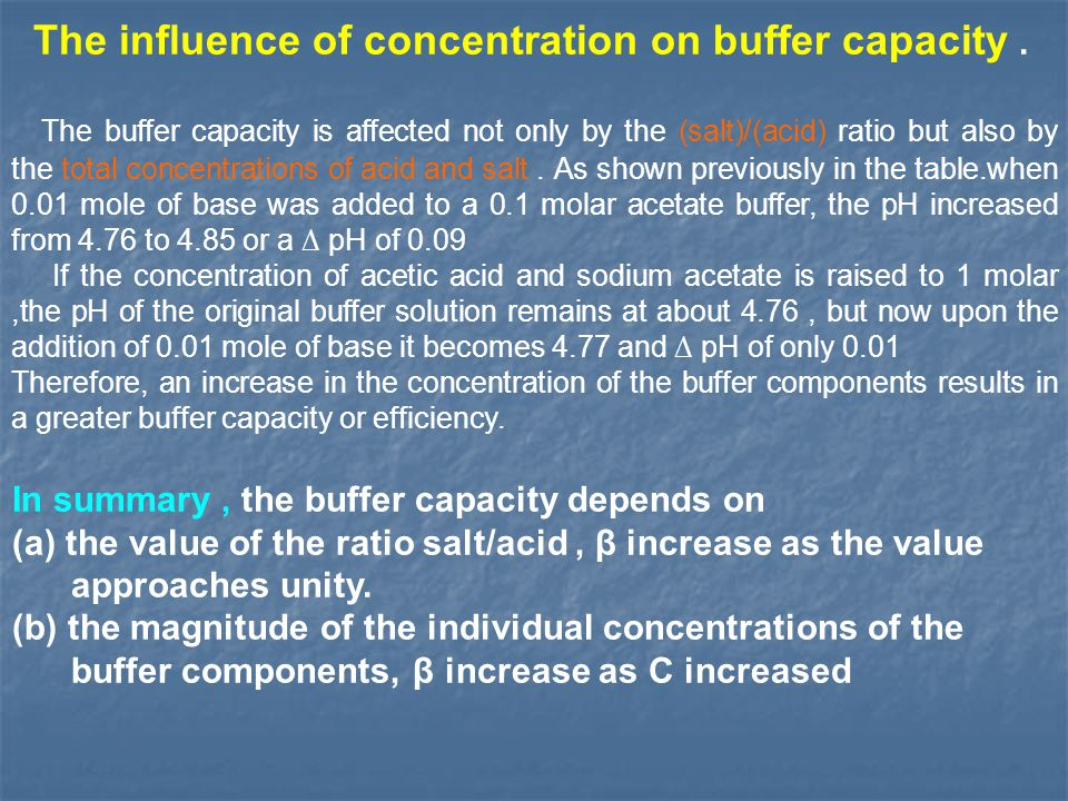 The influence of concentration on buffer capacity .