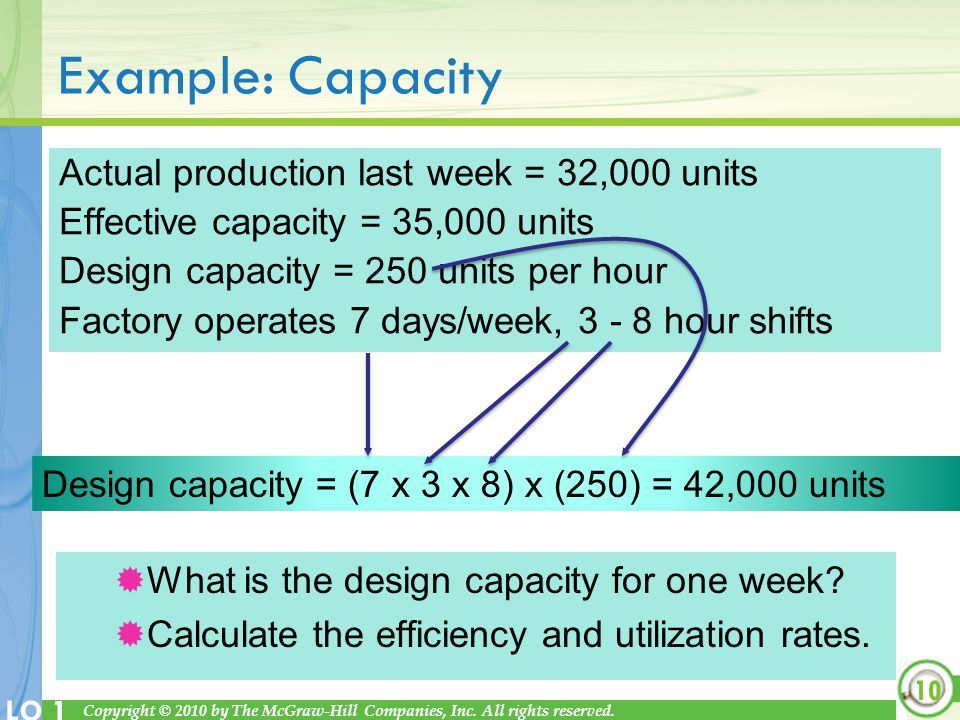 Example: Capacity Actual production last week = 32,000 units