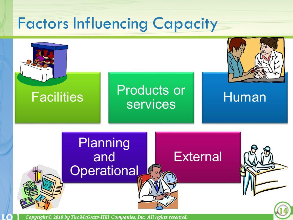 Factors Influencing Capacity