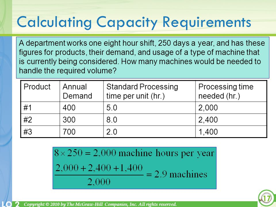 Calculating Capacity Requirements