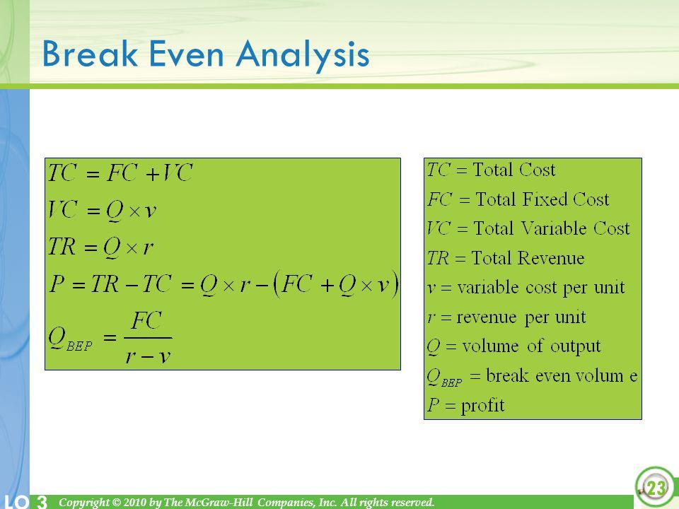 Break Even Analysis p152