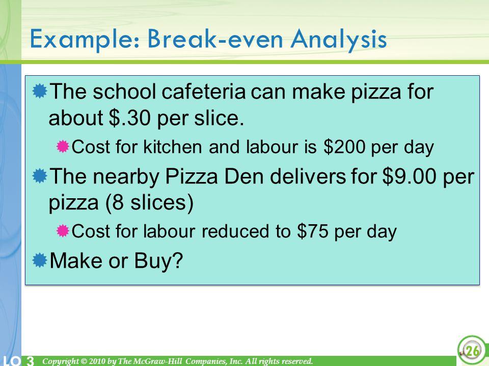 Example: Break-even Analysis