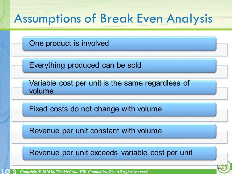 Assumptions of Break Even Analysis