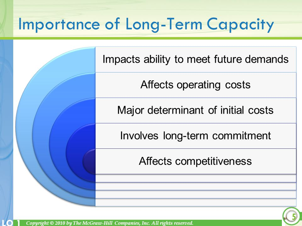 Importance of Long-Term Capacity