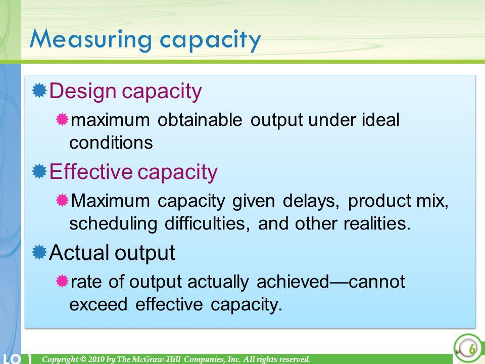 Measuring capacity Design capacity Effective capacity Actual output
