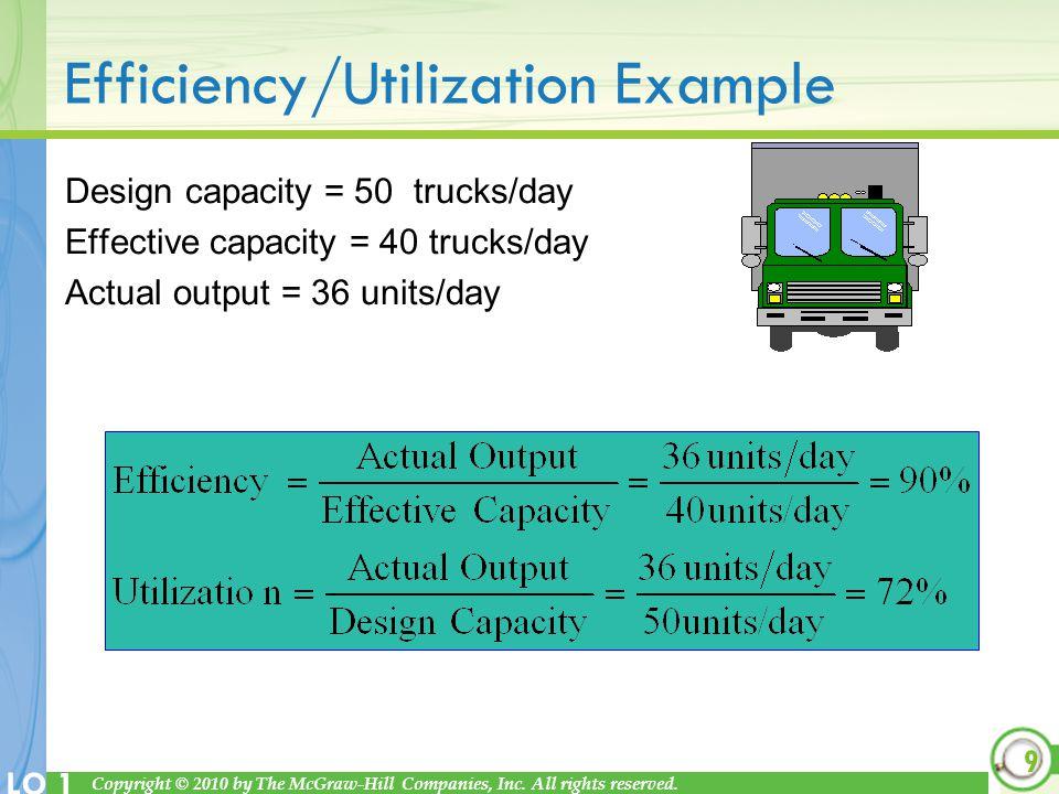 Efficiency/Utilization Example