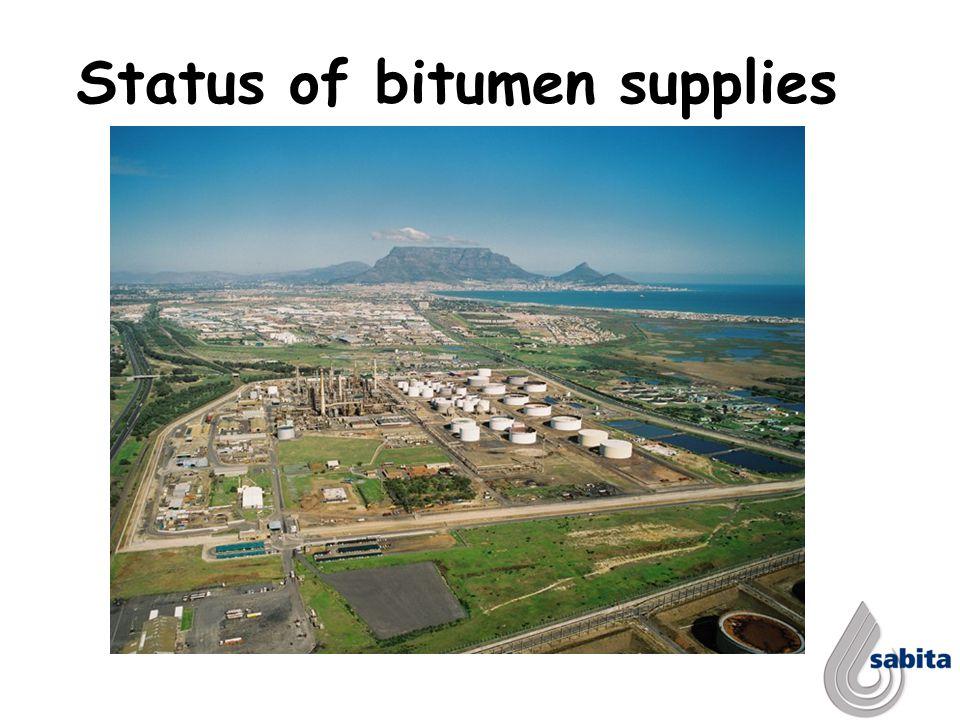 Status of bitumen supplies