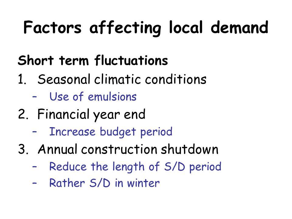 Factors affecting local demand