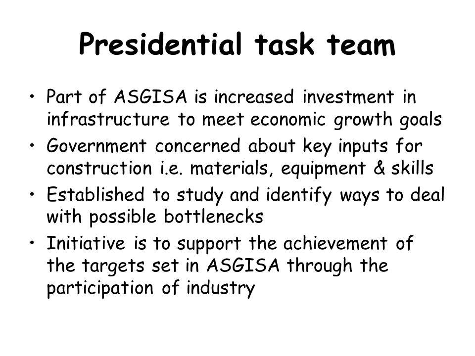 Presidential task team