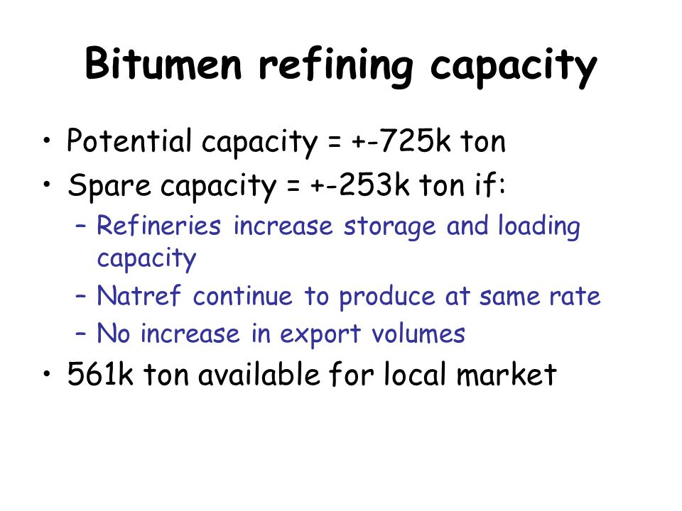 Bitumen refining capacity