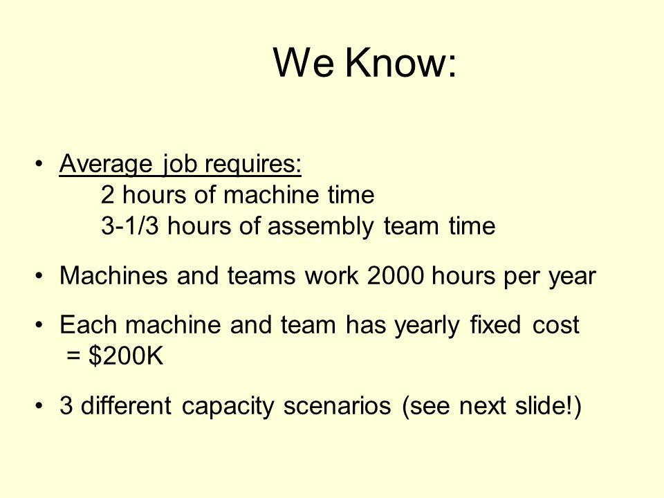 We Know: Average job requires: 2 hours of machine time 3-1/3 hours of assembly team time. Machines and teams work 2000 hours per year.