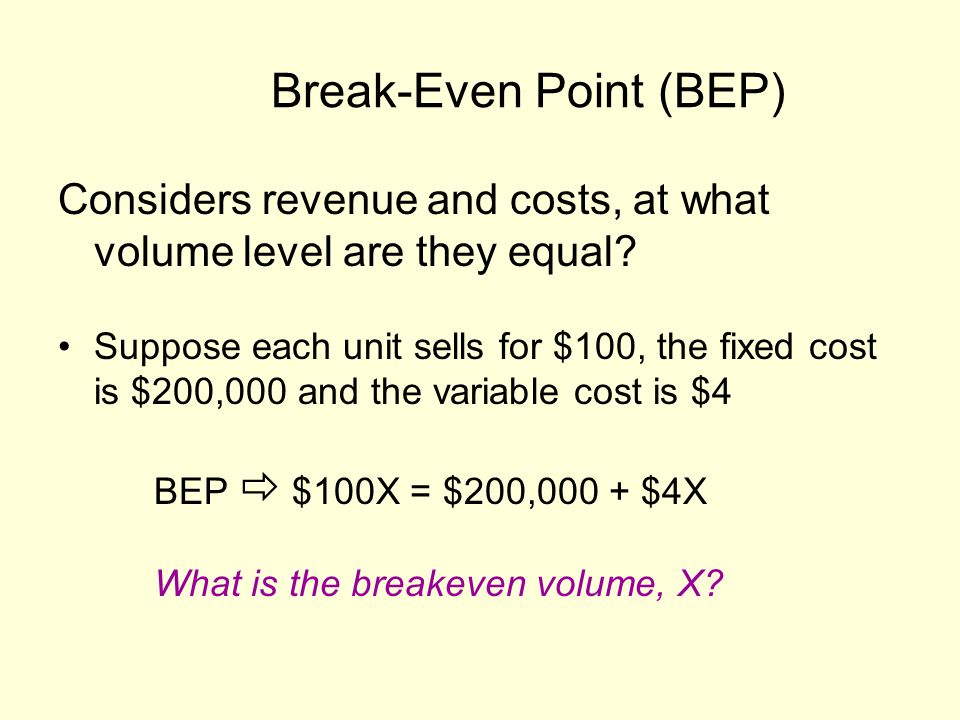 Break-Even Point (BEP)