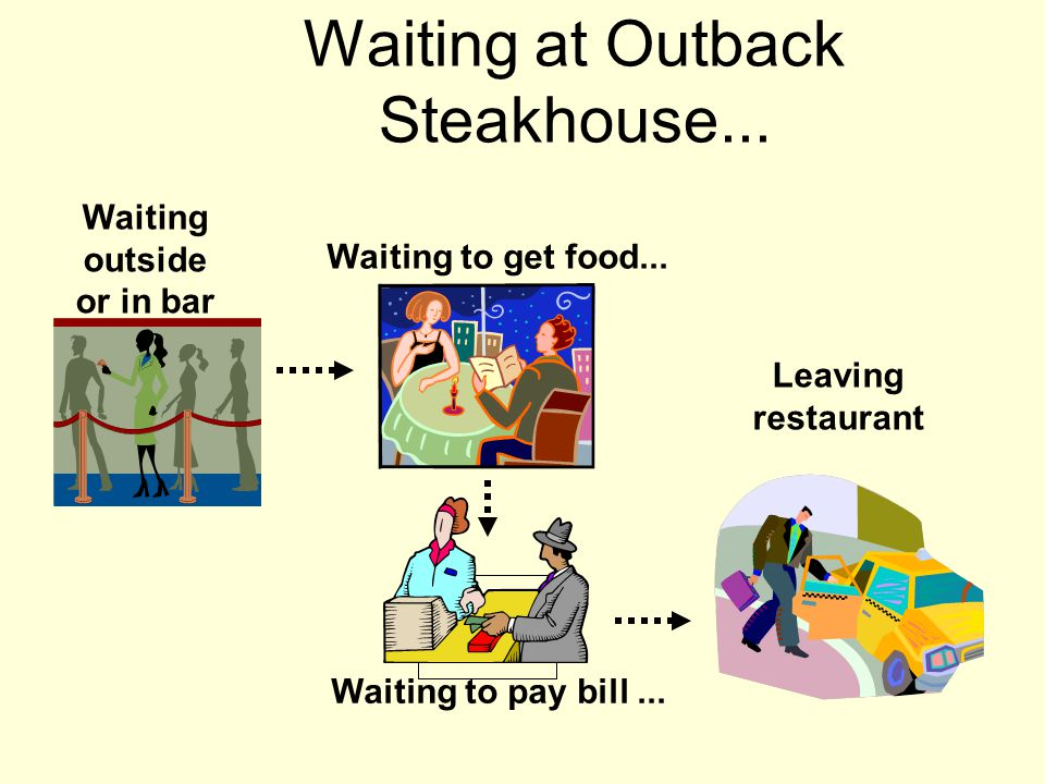 Waiting at Outback Steakhouse...