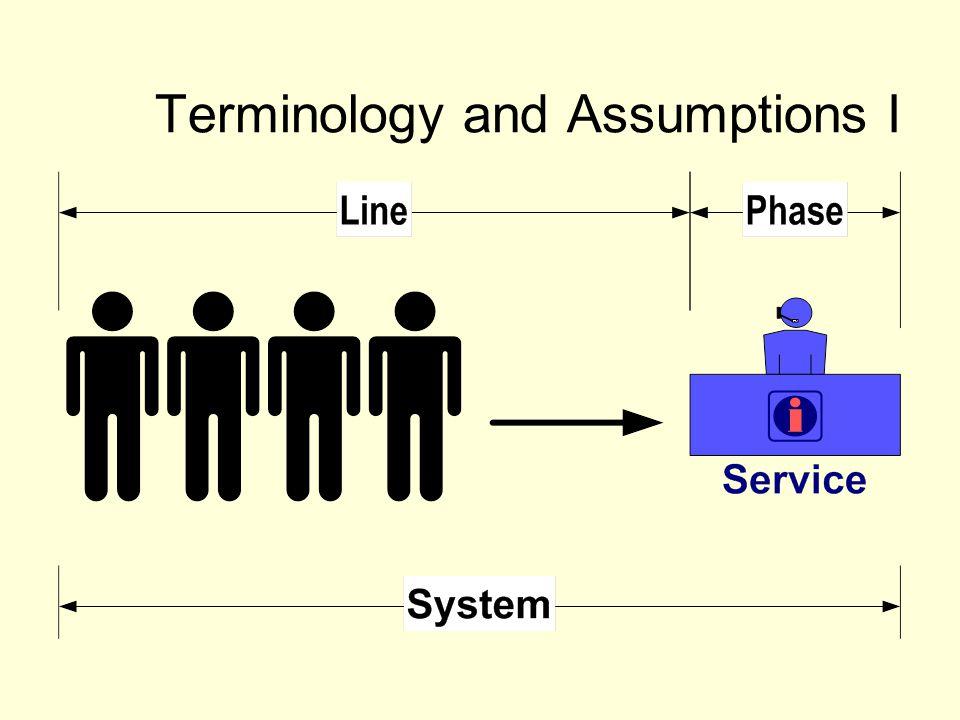 Terminology and Assumptions I