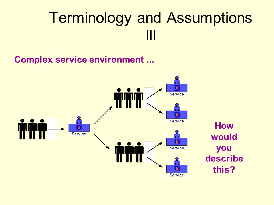 Terminology and Assumptions III