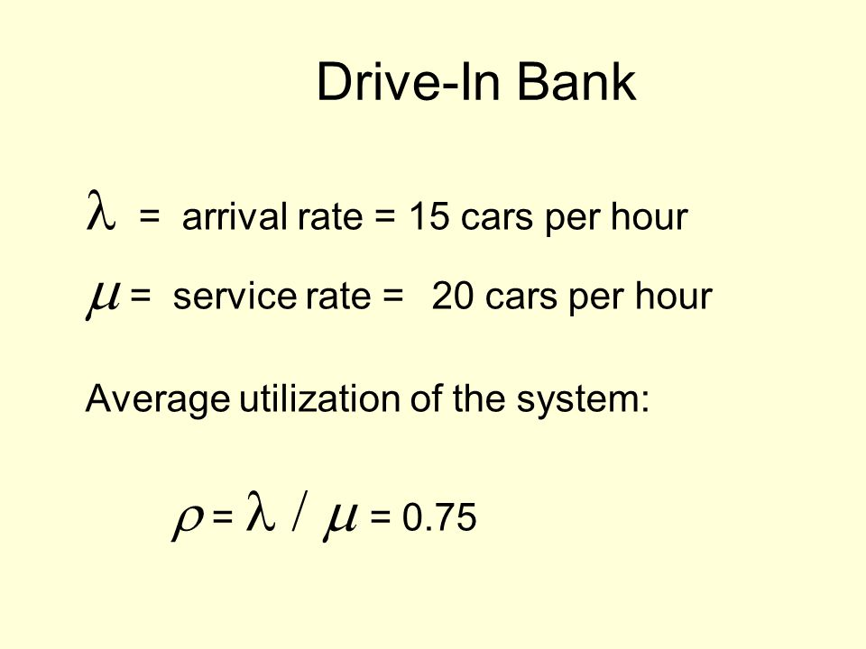  = arrival rate = 15 cars per hour