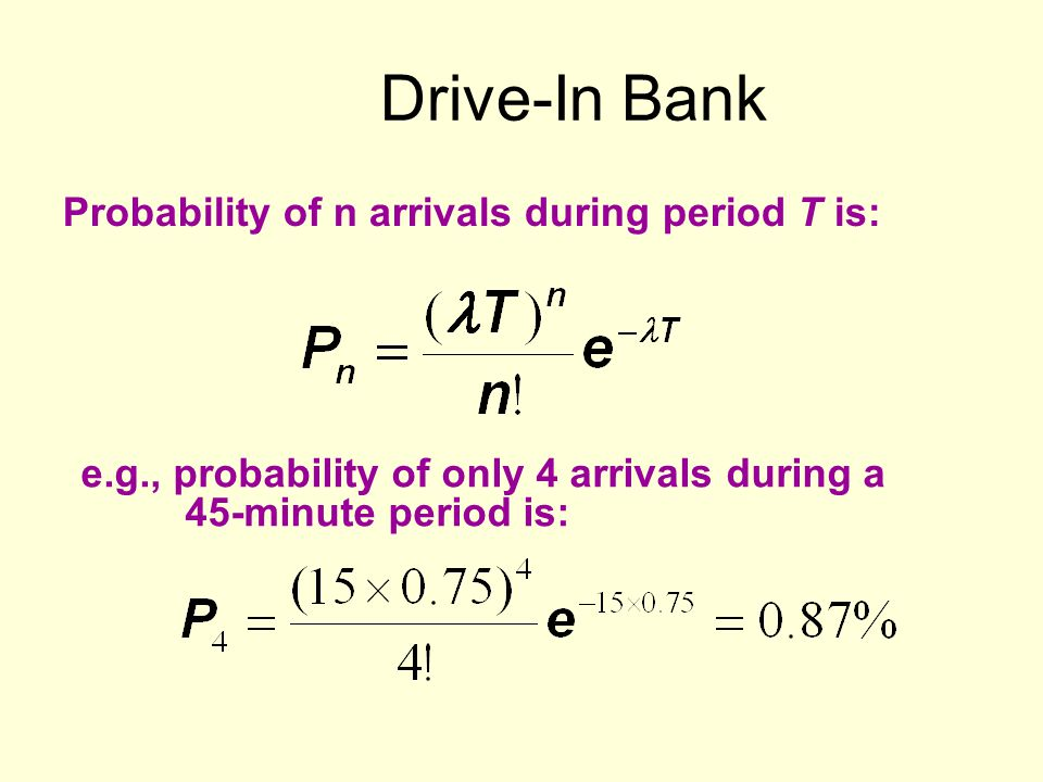 Drive-In Bank Probability of n arrivals during period T is: