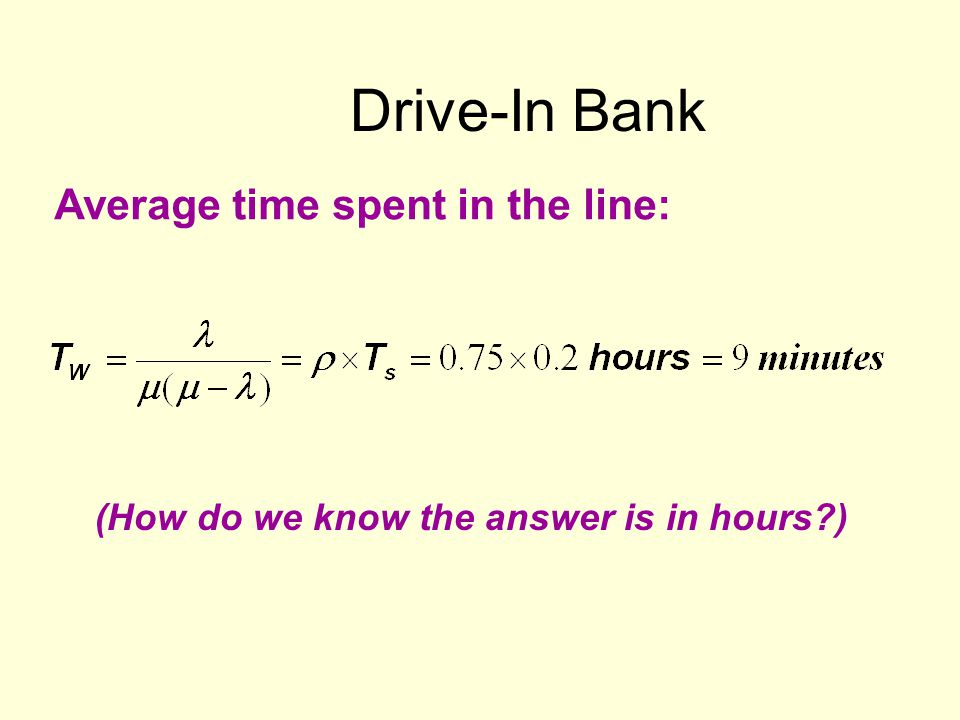Drive-In Bank Average time spent in the line: