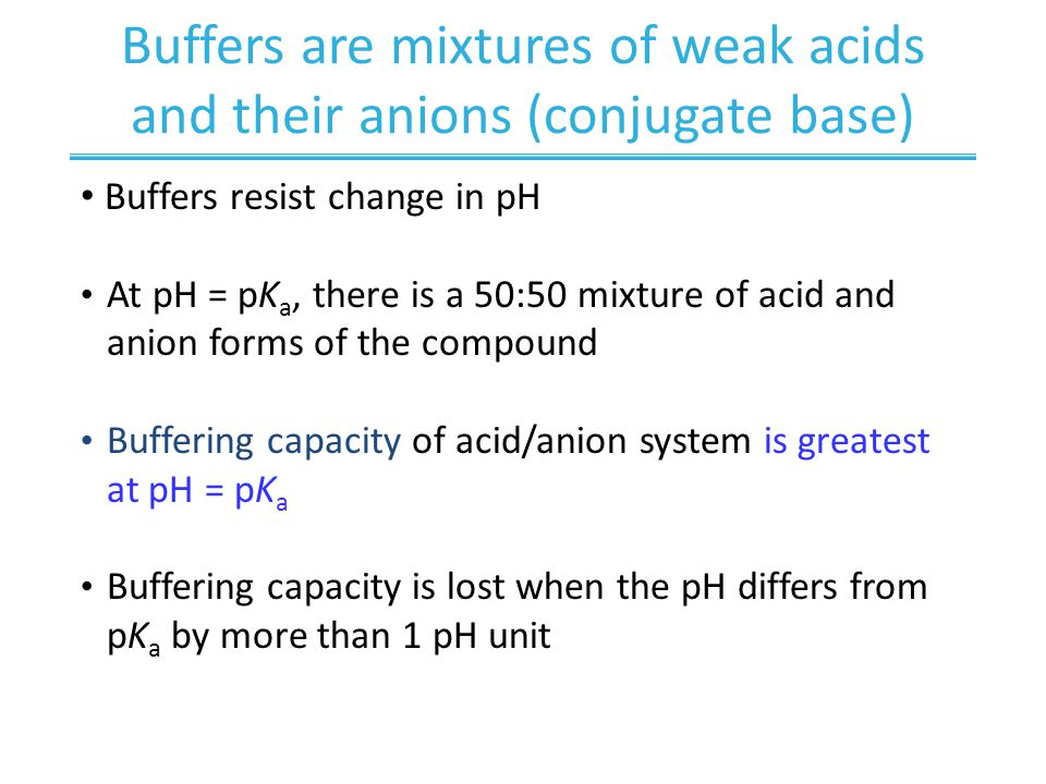 Buffers are mixtures of weak acids and their anions (conjugate base)