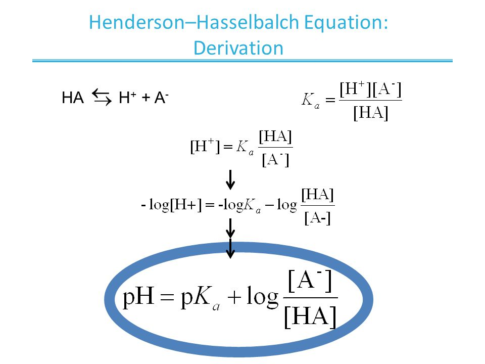 Henderson–Hasselbalch Equation: Derivation