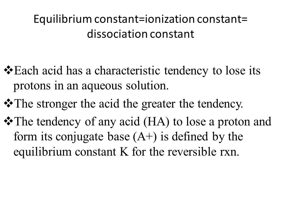 Equilibrium constant=ionization constant= dissociation constant