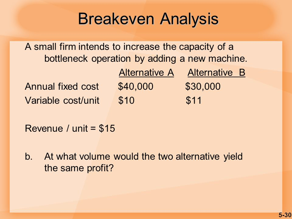 Breakeven Analysis A small firm intends to increase the capacity of a bottleneck operation by adding a new machine.