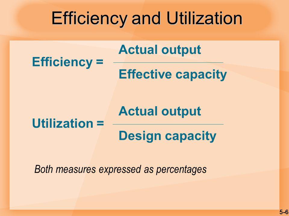 Efficiency and Utilization