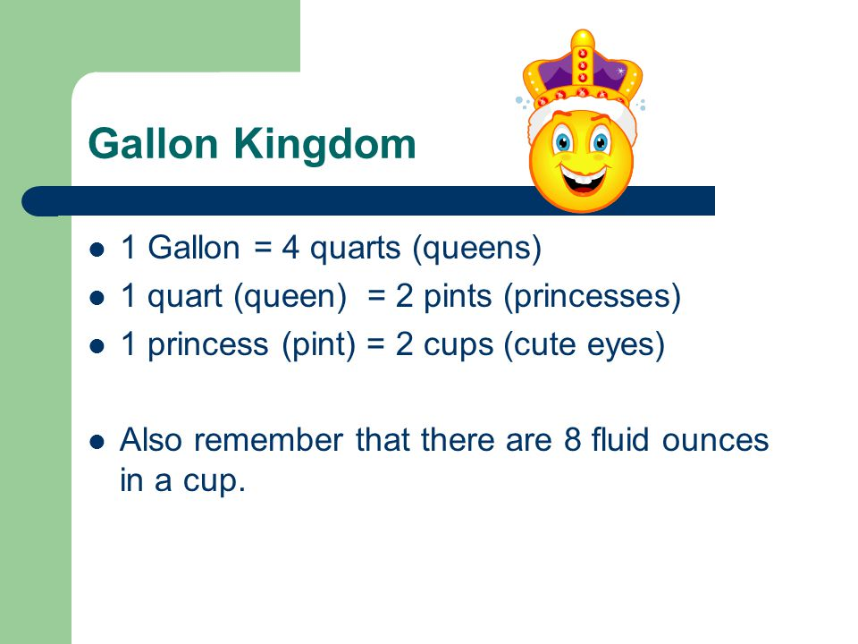 Gallon Kingdom 1 Gallon = 4 quarts (queens)
