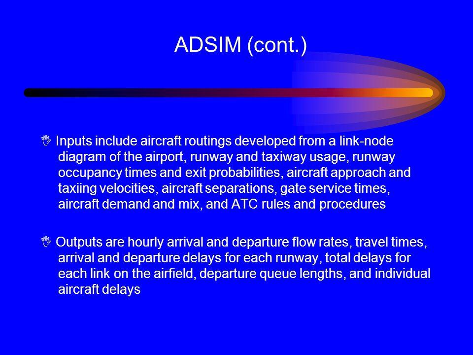ADSIM (cont.)