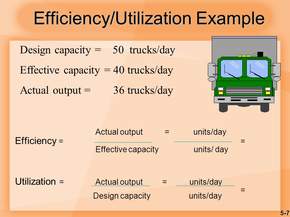 Efficiency/Utilization Example