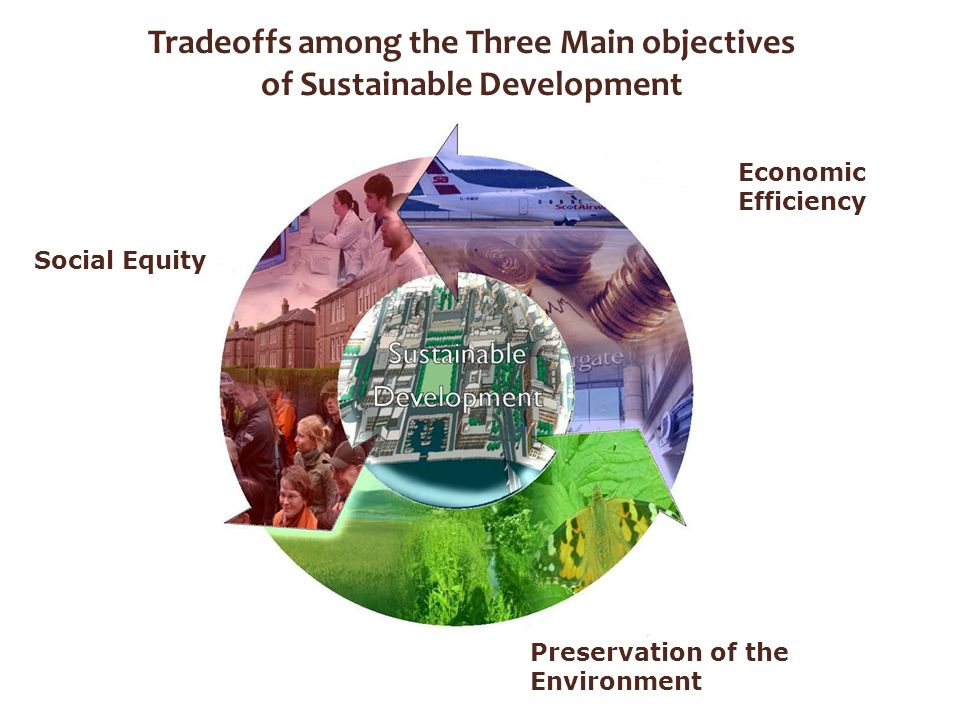 Tradeoffs among the Three Main objectives of Sustainable Development