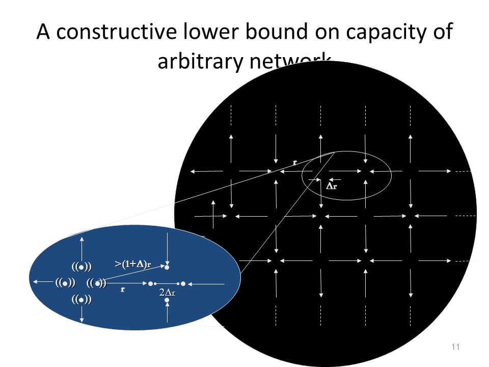 A constructive lower bound on capacity of arbitrary network