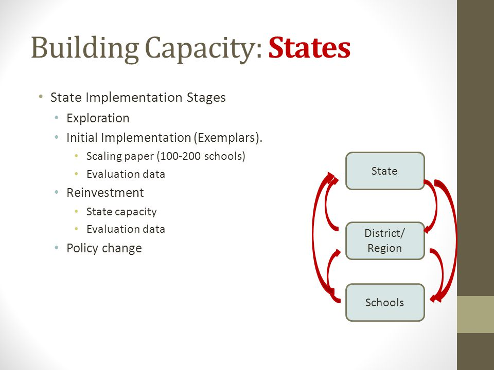 Building Capacity: States