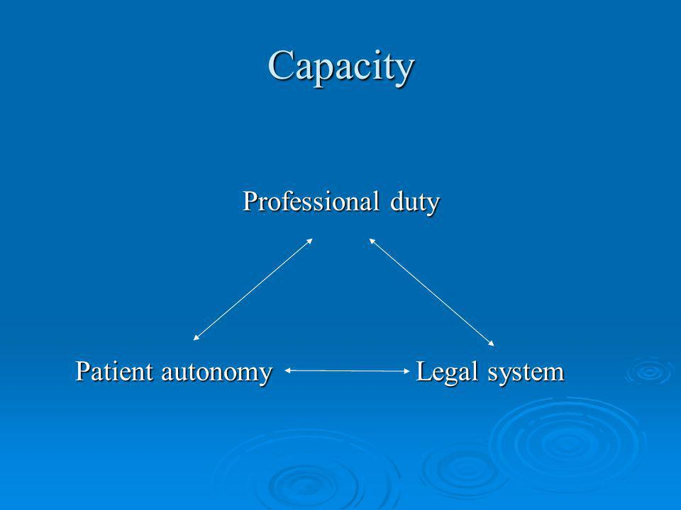 Capacity Professional duty Patient autonomy Legal system